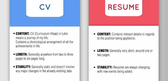 What Is The Difference Between Cv And Resume Perfect Cv Blogs